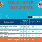 COVID-19 Coronavirus in Bhutan outbreak.